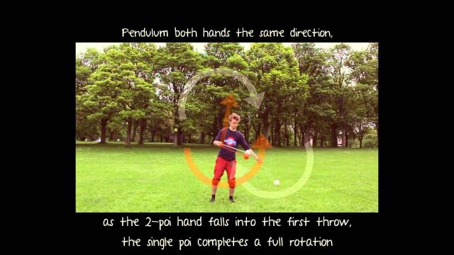 Piers van Looey – 3 poi juggling tutorial
